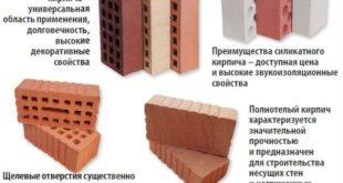 Технические характеристики кирпича
